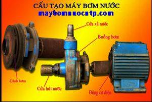 cấu tạo máy bơm nước